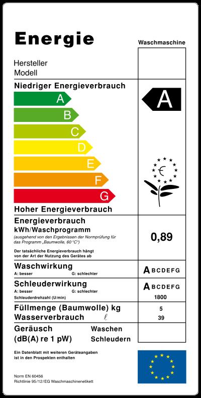 EU-Energieverbrauchskennzeichnung von Waschmaschinen