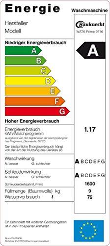Bauknecht WATK Prime 9716 Waschtrockner / 234 kWh / / Startzeitvorwahl und Restzeitanzeige / Mischwäsche und Wolle Programm / weiß - 2