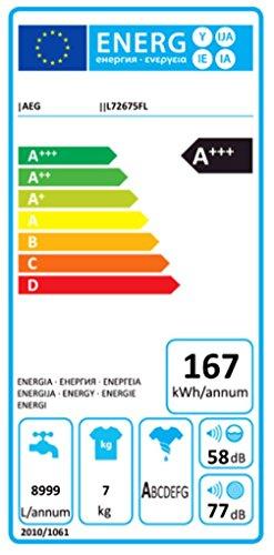 AEG L72675FL Waschmaschine Frontlader / A+++ / 1600 UpM / 7 kg / Weiß - 2