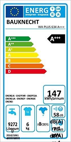 Bauknecht WA PLUS 634 Waschmaschine Frontlader / A+++ / 2+2 Jahre Herstellergarantie / 1400 UpM / 6 kg / Weiß / Startzeitvorwahl / 15-Minuten-Programm / Farbprogramme - 2
