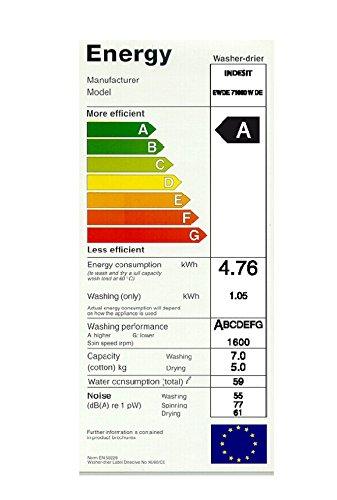 Indesit EWDE 71680 W DE Waschtrockner / 952 kWh / MyTime Täglich-Schnell-Programme unter 1 Std / Aquastopp/ 1600 Umin / weiß - 2